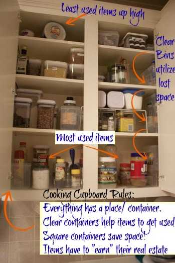 cooking cupbboard all edited